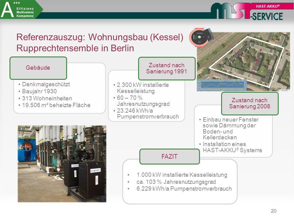 20 HAST-AKKU ® Referenzauszug: Wohnungsbau (Kessel) Rupprechtensemble in Berlin Denkmalgeschützt Baujahr 1930 313 Wohneinheiten 19.506 m² beheizte Flä