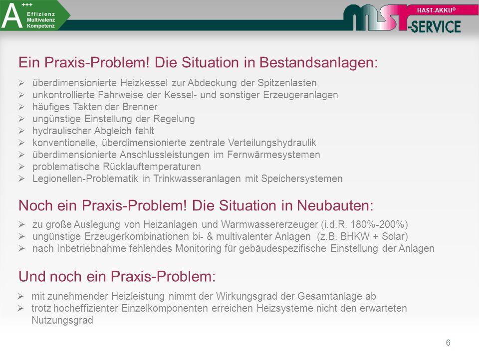 6 HAST-AKKU ® Ein Praxis-Problem.