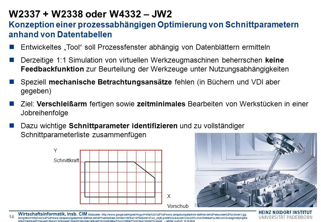 """W2337 + W2338 oder W4332 – JW2 Konzeption einer prozessabhängigen Optimierung von Schnittparametern anhand von Datentabellen 14 Entwickeltes """"Tool"""" so"""