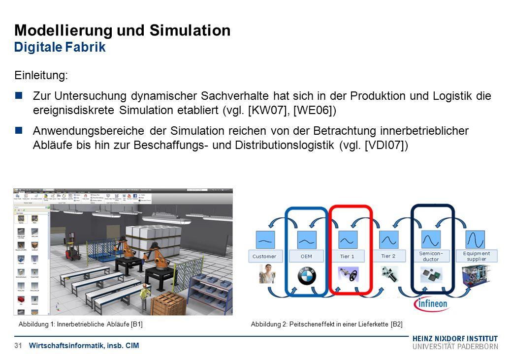 Modellierung und Simulation Digitale Fabrik 31 Einleitung: Zur Untersuchung dynamischer Sachverhalte hat sich in der Produktion und Logistik die ereig