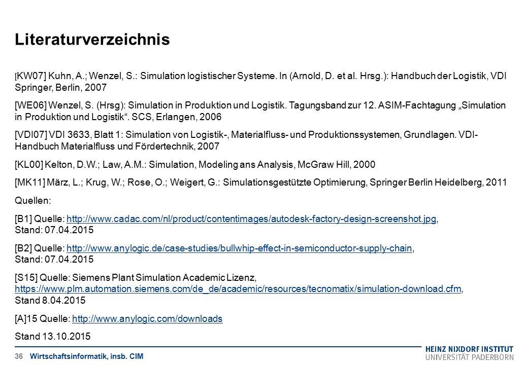 Literaturverzeichnis Wirtschaftsinformatik, insb. CIM36 [ KW07] Kuhn, A.; Wenzel, S.: Simulation logistischer Systeme. In (Arnold, D. et al. Hrsg.): H