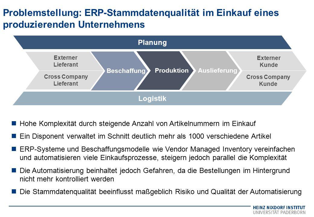Problemstellung: ERP-Stammdatenqualität im Einkauf eines produzierenden Unternehmens Hohe Komplexität durch steigende Anzahl von Artikelnummern im Ein