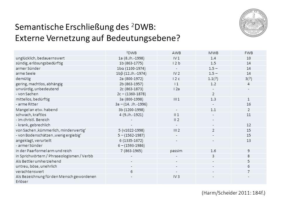 Semantische Erschließung des 2 DWB: Externe Vernetzung auf Bedeutungsebene? 2 DWBAWBMWBFWB unglücklich, bedauernswert1a (8.Jh.-1998)IV 11.410 sündig,