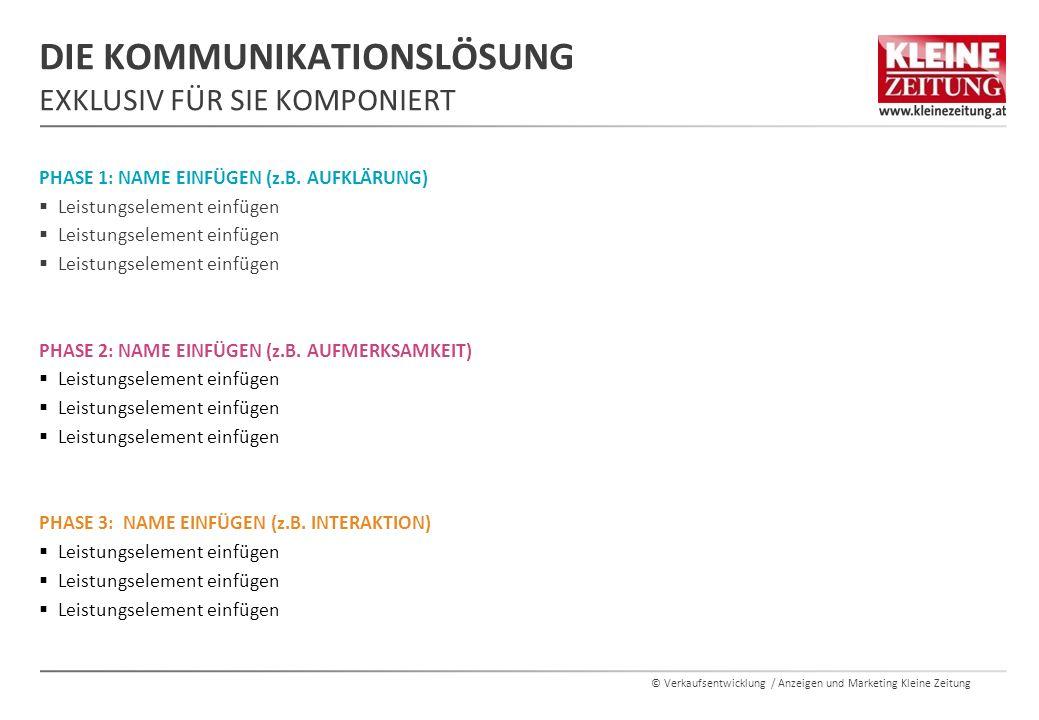 © Verkaufsentwicklung / Anzeigen und Marketing Kleine Zeitung PHASE 1: NAME EINFÜGEN (z.B.