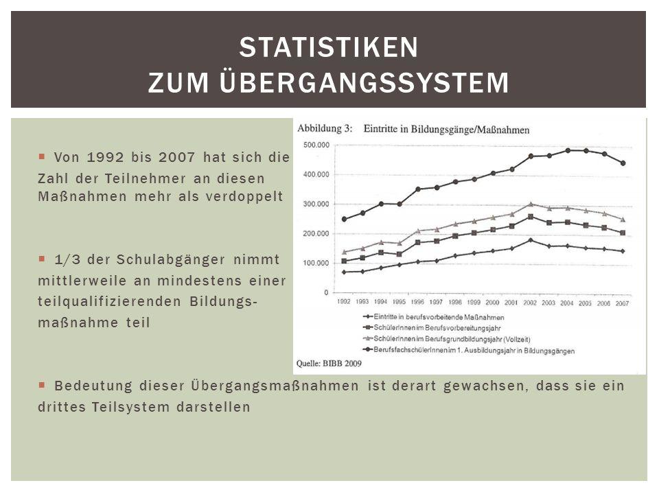  Von 1992 bis 2007 hat sich die Zahl der Teilnehmer an diesen Maßnahmen mehr als verdoppelt  1/3 der Schulabgänger nimmt mittlerweile an mindestens