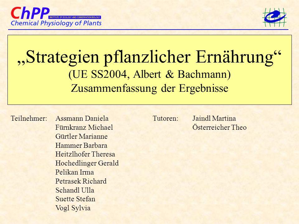 """""""Strategien pflanzlicher Ernährung"""" (UE SS2004, Albert & Bachmann) Zusammenfassung der Ergebnisse Teilnehmer:Assmann Daniela Fürnkranz Michael Gürtler"""
