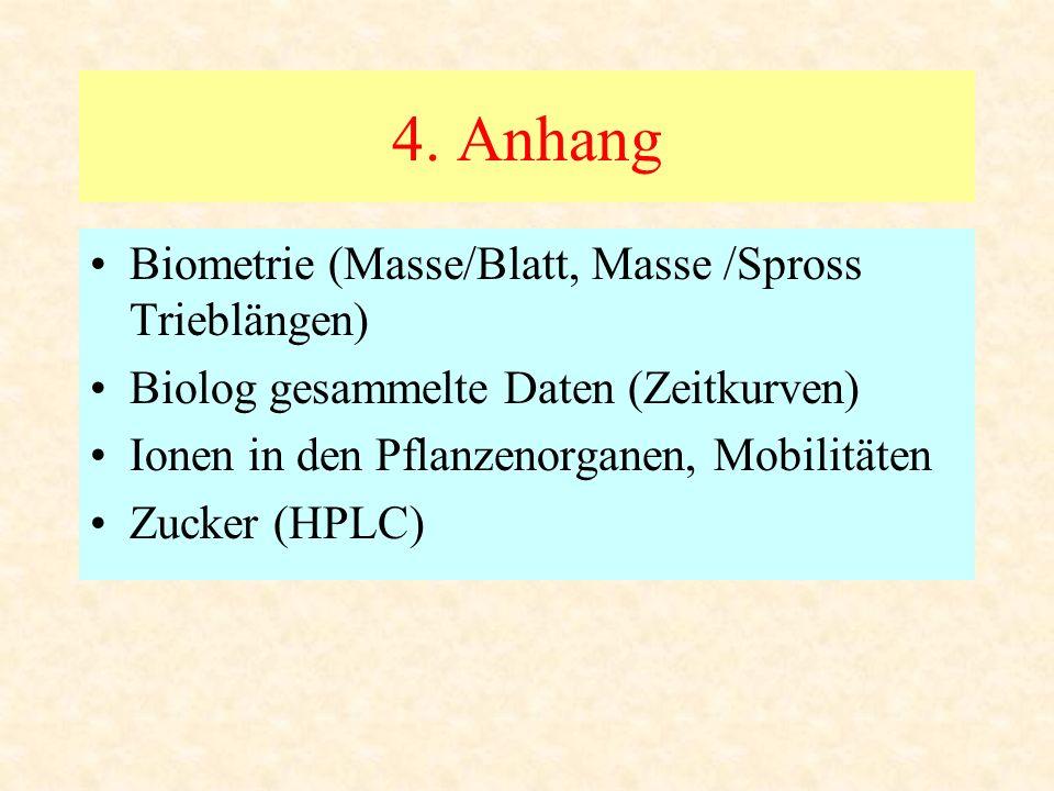 4. Anhang Biometrie (Masse/Blatt, Masse /Spross Trieblängen) Biolog gesammelte Daten (Zeitkurven) Ionen in den Pflanzenorganen, Mobilitäten Zucker (HP