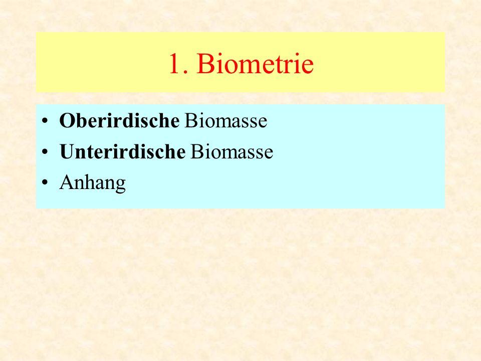 Biometrie 1: Oberirdische Biomasse Maniok verliert in Mischkultur an oberirdischer Biomasse (bes.