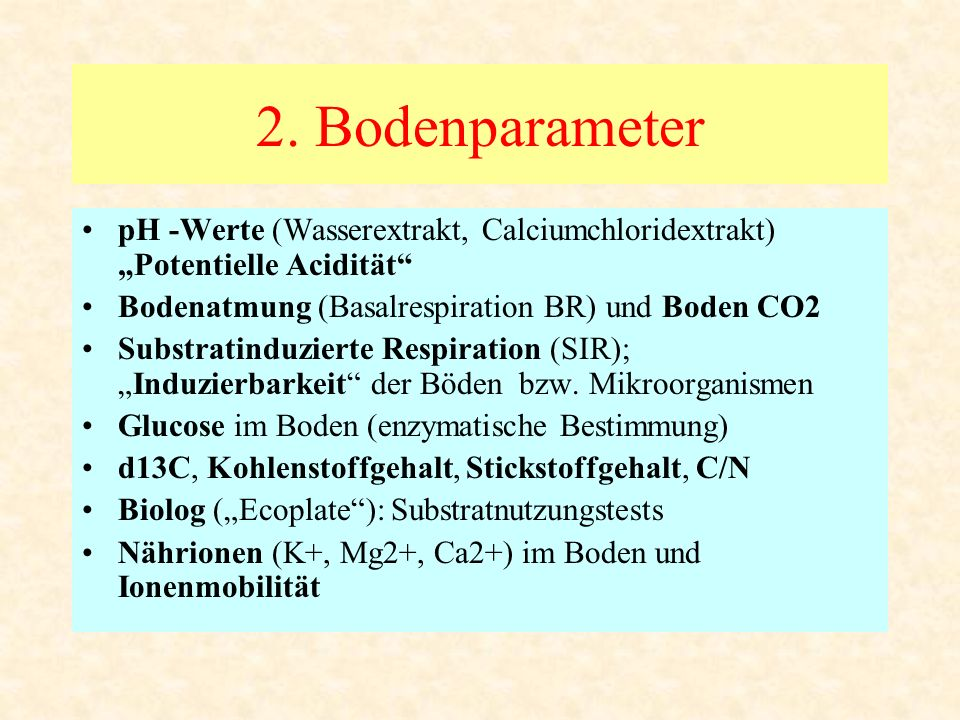 """2. Bodenparameter pH -Werte (Wasserextrakt, Calciumchloridextrakt) """"Potentielle Acidität"""" Bodenatmung (Basalrespiration BR) und Boden CO2 Substratindu"""
