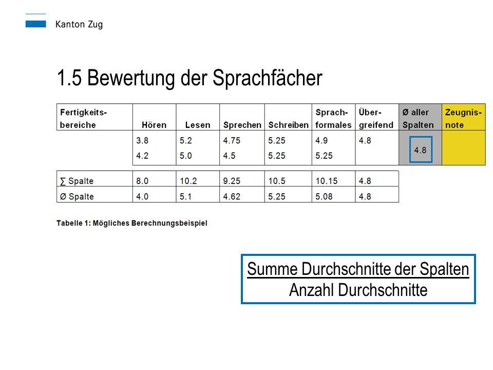 1.5 Bewertung der Sprachfächer Summe Durchschnitte der Spalten Anzahl Durchschnitte