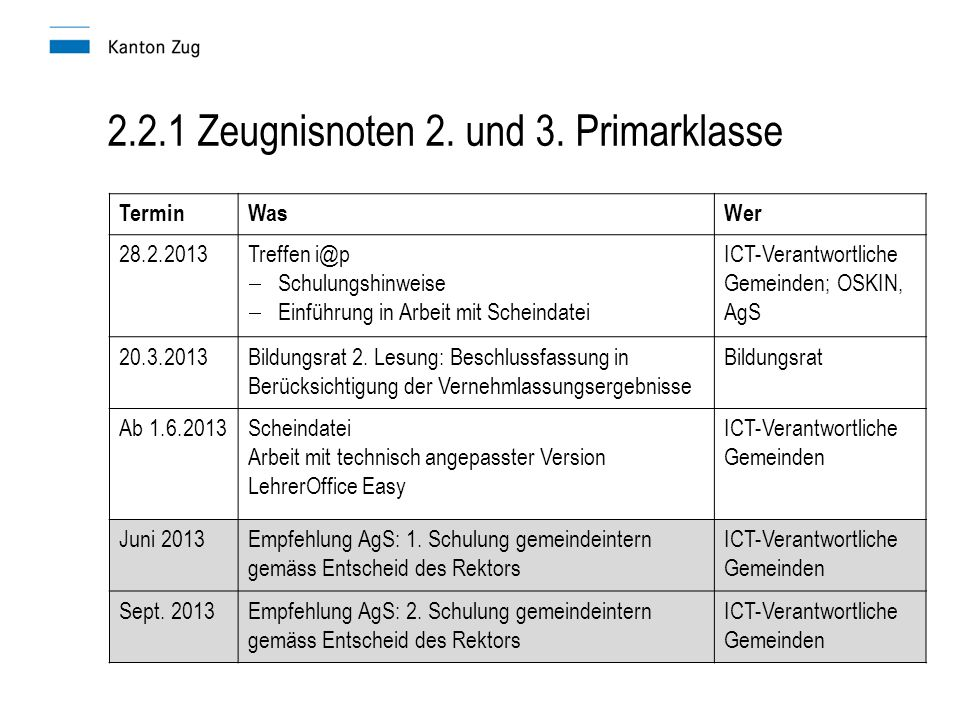 2.2.1 Zeugnisnoten 2. und 3.