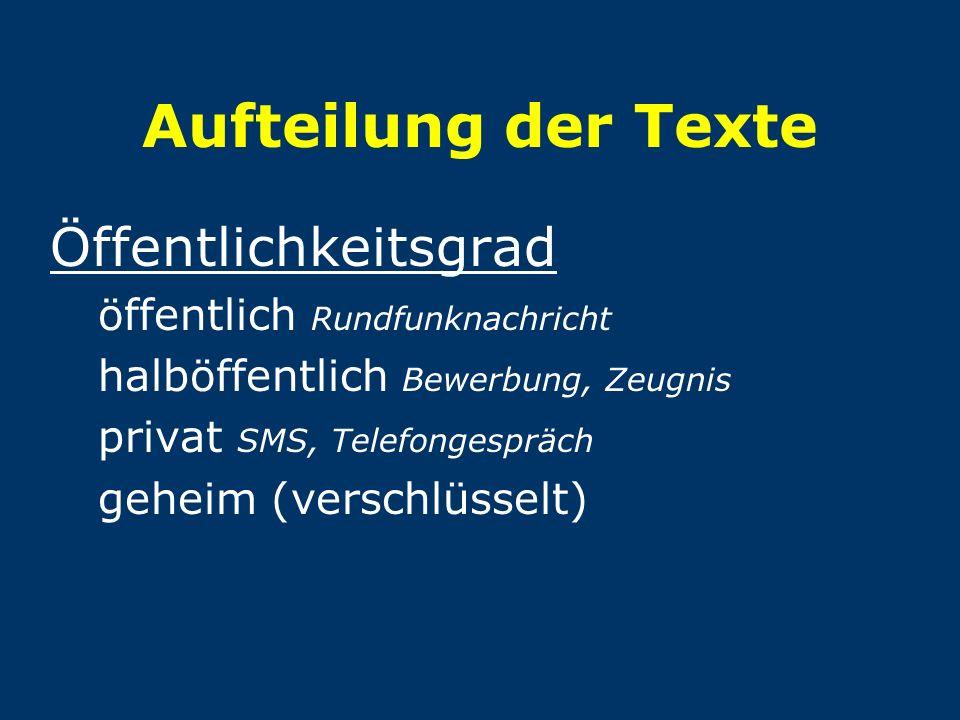 Aufteilung der Texte Öffentlichkeitsgrad öffentlich Rundfunknachricht halböffentlich Bewerbung, Zeugnis privat SMS, Telefongespräch geheim (verschlüss