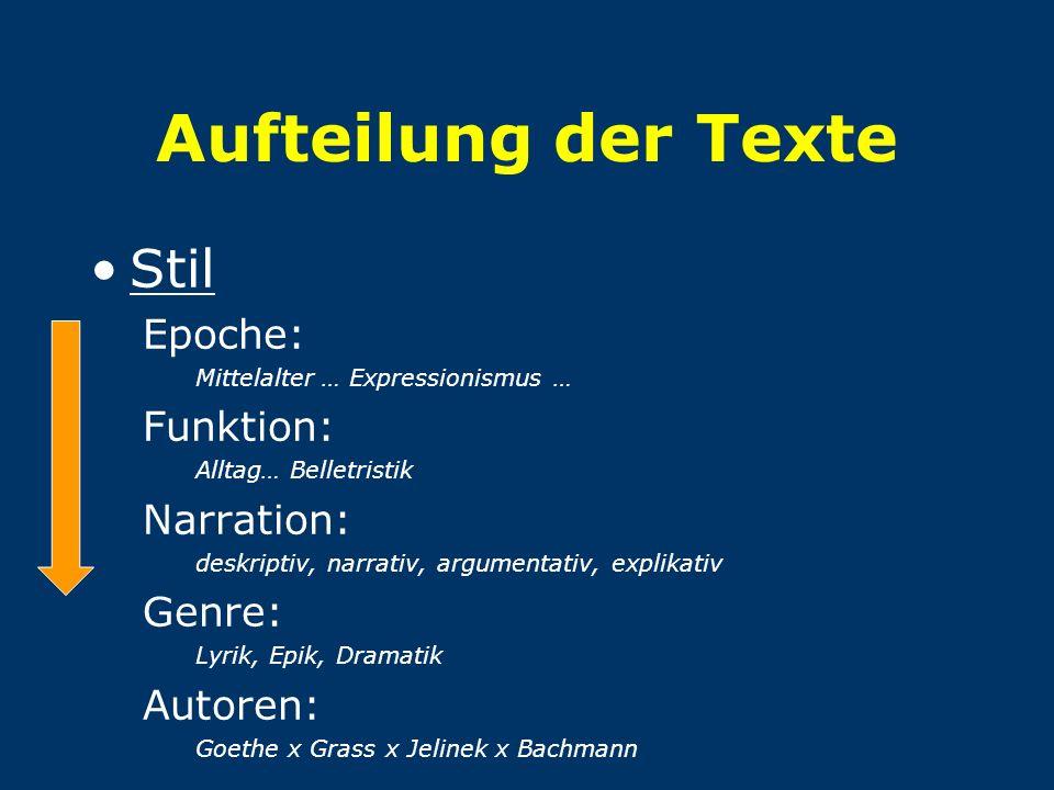 Aufteilung der Texte Stil Epoche: Mittelalter … Expressionismus … Funktion: Alltag… Belletristik Narration: deskriptiv, narrativ, argumentativ, explik