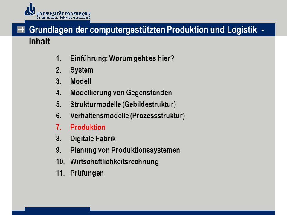 Fragen 1.Was ist ein Arbeitssystem.2.Was ist ein Produktionsfaktor.