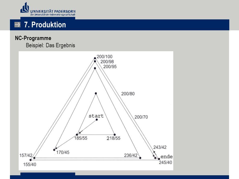 NC-Programme Beispiel: Das Ergebnis 7. Produktion