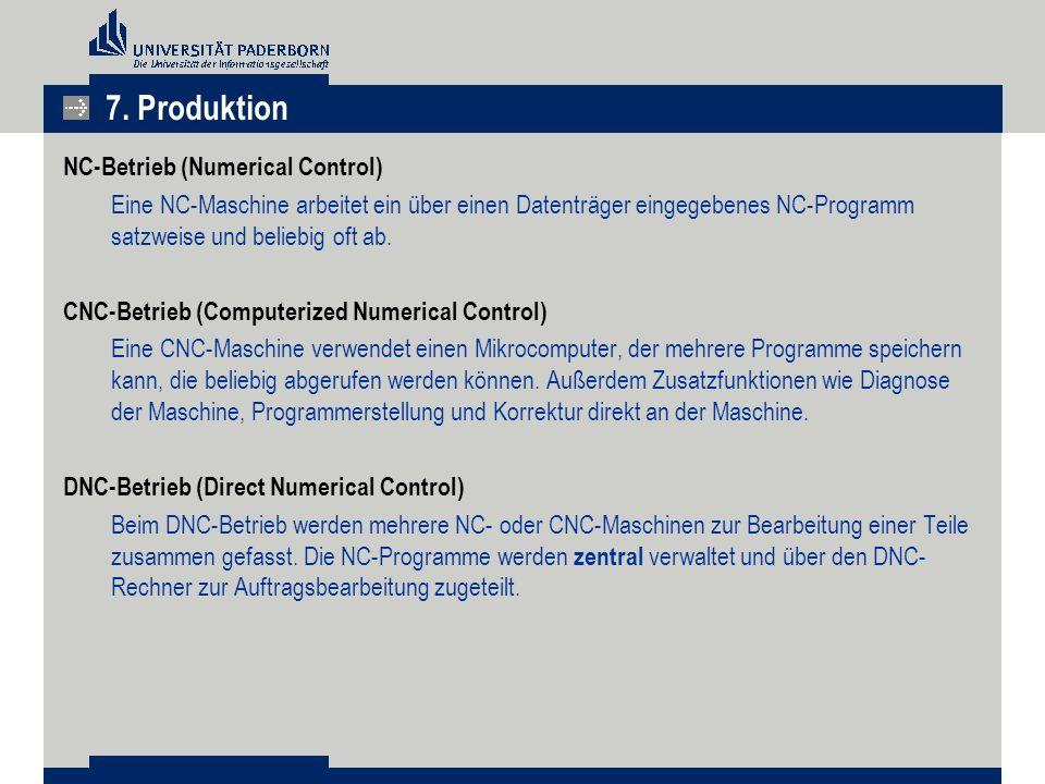 NC-Betrieb (Numerical Control) Eine NC-Maschine arbeitet ein über einen Datenträger eingegebenes NC-Programm satzweise und beliebig oft ab. CNC-Betrie