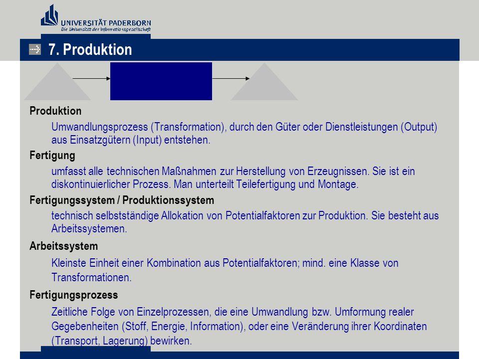 Produktion Umwandlungsprozess (Transformation), durch den Güter oder Dienstleistungen (Output) aus Einsatzgütern (Input) entstehen. Fertigung umfasst