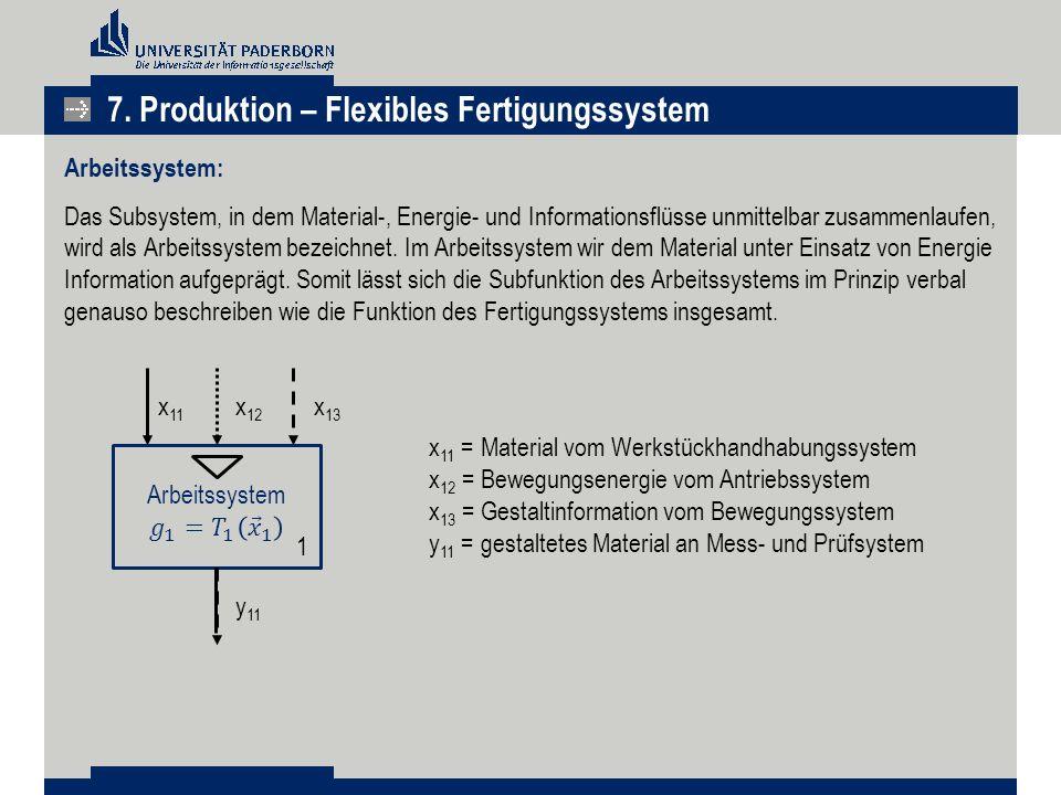 Arbeitssystem: Das Subsystem, in dem Material-, Energie- und Informationsflüsse unmittelbar zusammenlaufen, wird als Arbeitssystem bezeichnet. Im Arbe