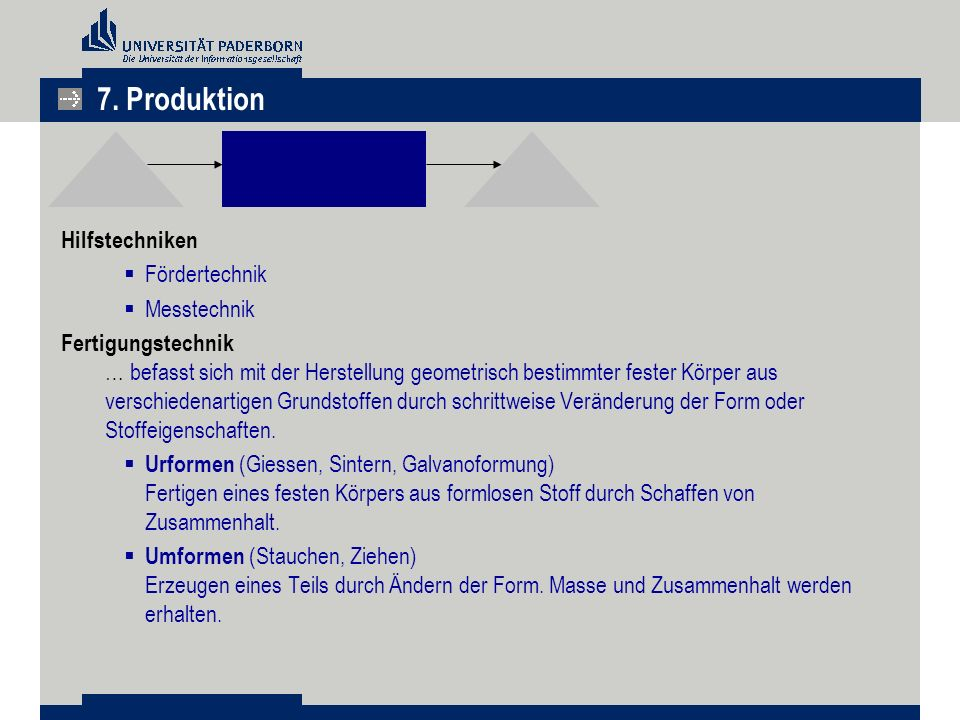 NC-Programme G- und M-Funktionen: 7. Produktion