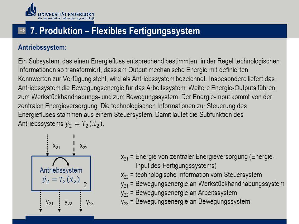 x 21 x 22 x 21 =Energie von zentraler Energieversorgung (Energie- Input des Fertigungssystems) x 22 =technologische Information vom Steuersystem y 21