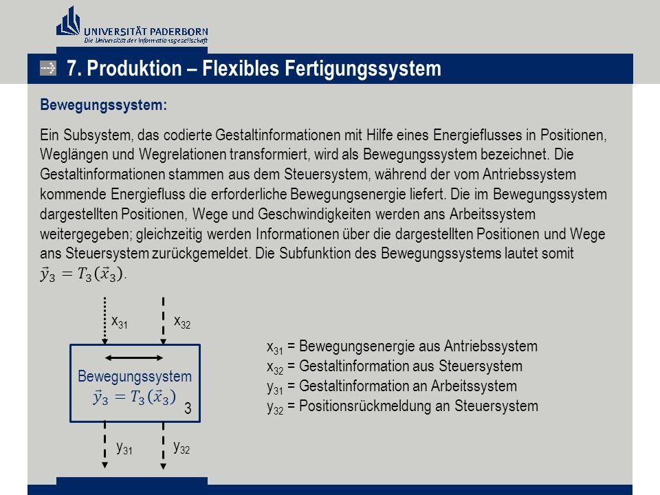 7. Produktion – Flexibles Fertigungssystem x 31 x 32 x 31 =Bewegungsenergie aus Antriebssystem x 32 =Gestaltinformation aus Steuersystem y 31 =Gestalt