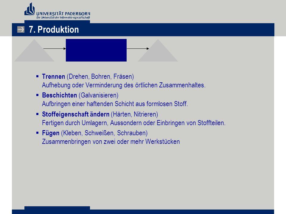 Beispiel NC-Programm Prog.Nr. … Blatt... von … Zeichnungs-Nr.