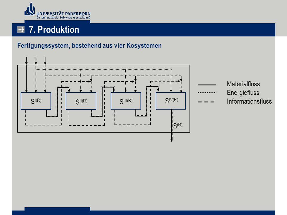 7. Produktion Materialfluss Energiefluss Informationsfluss S I(R) S II(R) S III(R) S IV(R) S (R) Fertigungssystem, bestehend aus vier Kosystemen