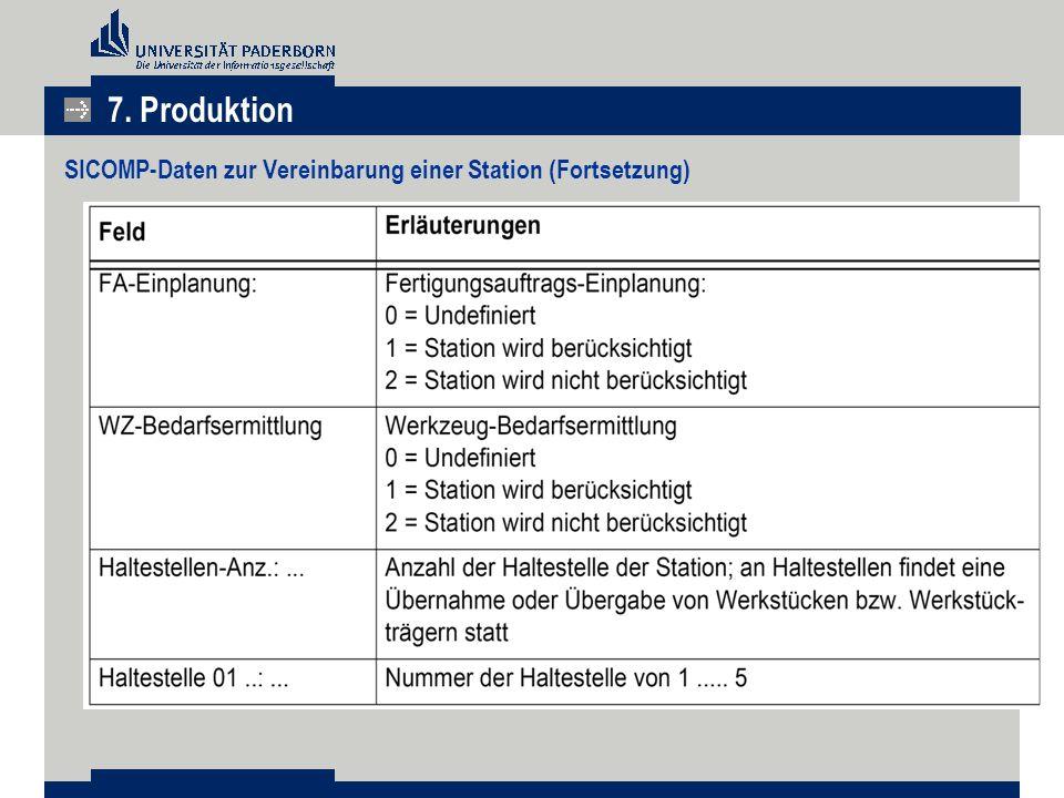 SICOMP-Daten zur Vereinbarung einer Station (Fortsetzung) 7. Produktion