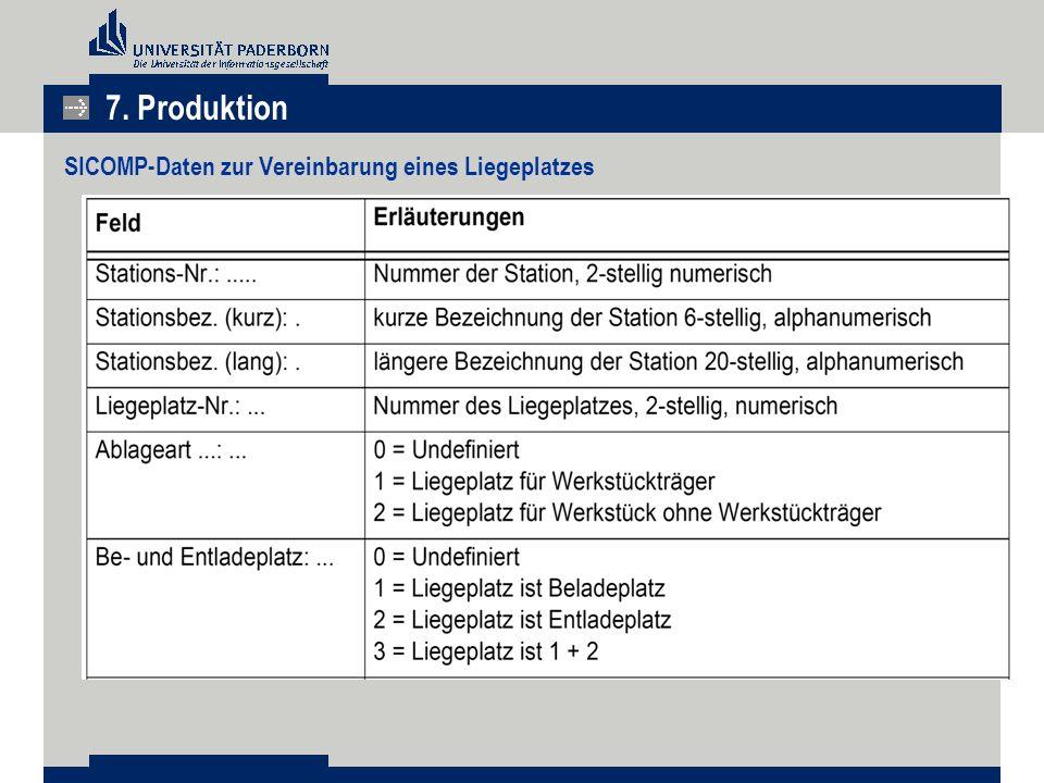 SICOMP-Daten zur Vereinbarung eines Liegeplatzes 7. Produktion