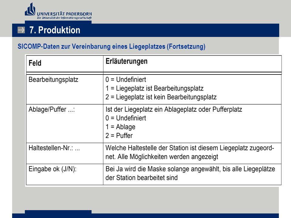 SICOMP-Daten zur Vereinbarung eines Liegeplatzes (Fortsetzung) 7. Produktion