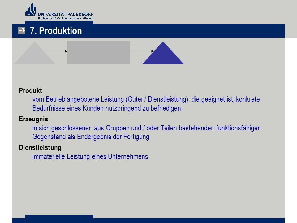 Produkt vom Betrieb angebotene Leistung (Güter / Dienstleistung), die geeignet ist, konkrete Bedürfnisse eines Kunden nutzbringend zu befriedigen Erze
