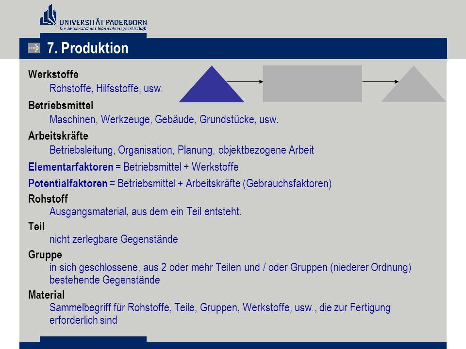 SICOMP-Daten zur Spezifikation einer Station (Fortsetzung) 7. Produktion