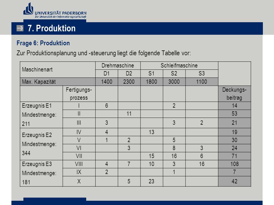 7. Produktion Frage 6: Produktion Zur Produktionsplanung und -steuerung liegt die folgende Tabelle vor: Maschinenart DrehmaschineSchleifmaschine D1D2S