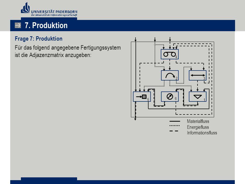 7. Produktion Frage 7: Produktion Für das folgend angegebene Fertigungssystem ist die Adjazenzmatrix anzugeben: 4 23 6 1 5 Materialfluss Energiefluss