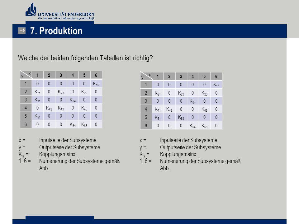 7. Produktion Welche der beiden folgenden Tabellen ist richtig? 123456 100000K 16 2K 21 0K 23 0K 25 0 3K 31 00K 34 00 40K 42 K 43 0K 45 0 5K 51 00000