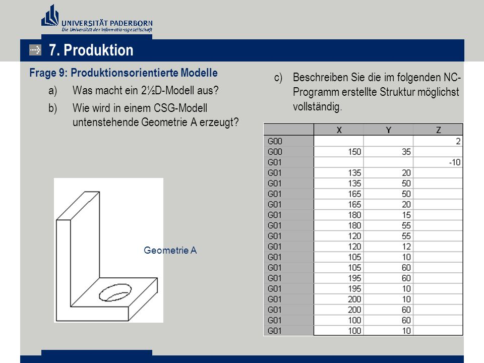 Frage 9: Produktionsorientierte Modelle a)Was macht ein 2½D-Modell aus? b)Wie wird in einem CSG-Modell untenstehende Geometrie A erzeugt? c) Beschreib