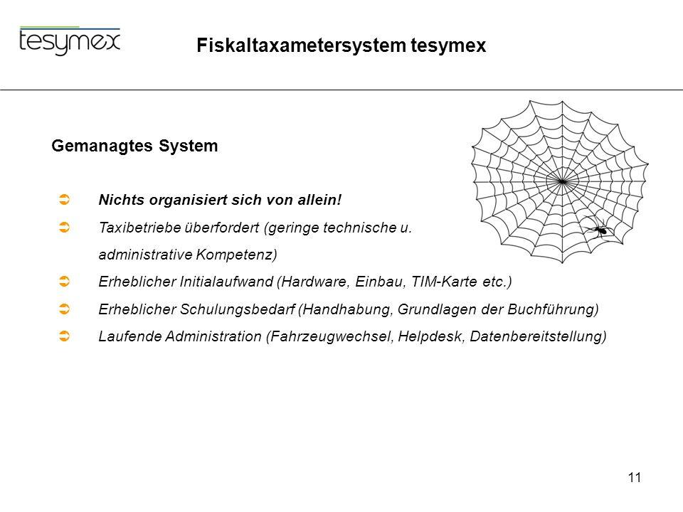 Fiskaltaxametersystem tesymex 11 Gemanagtes System  Nichts organisiert sich von allein!  Taxibetriebe überfordert (geringe technische u. administrat