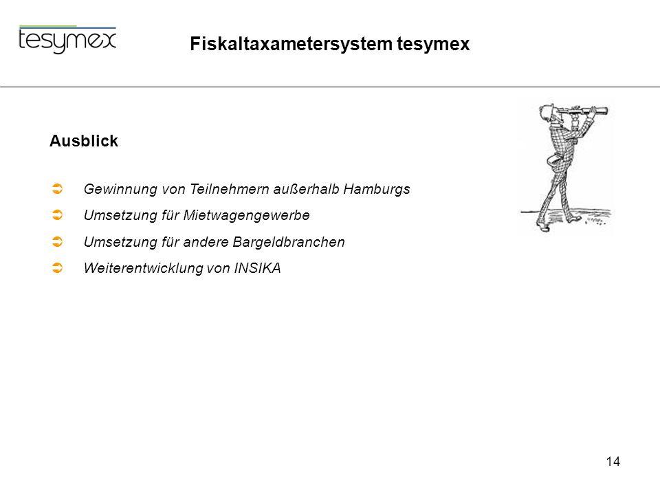 Fiskaltaxametersystem tesymex 14 Ausblick  Gewinnung von Teilnehmern außerhalb Hamburgs  Umsetzung für Mietwagengewerbe  Umsetzung für andere Bargeldbranchen  Weiterentwicklung von INSIKA