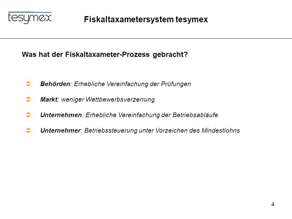 Fiskaltaxametersystem tesymex 4 Was hat der Fiskaltaxameter-Prozess gebracht?  Behörden: Erhebliche Vereinfachung der Prüfungen  Markt: weniger Wett