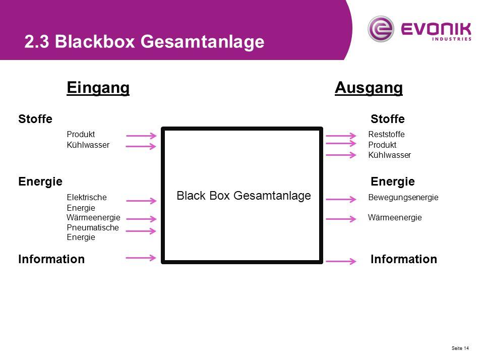2.3 Blackbox Gesamtanlage Seite 14 Eingang Ausgang Stoffe Produkt Reststoffe Kühlwasser Produkt Kühlwasser Energie Elektrische Bewegungsenergie Energi