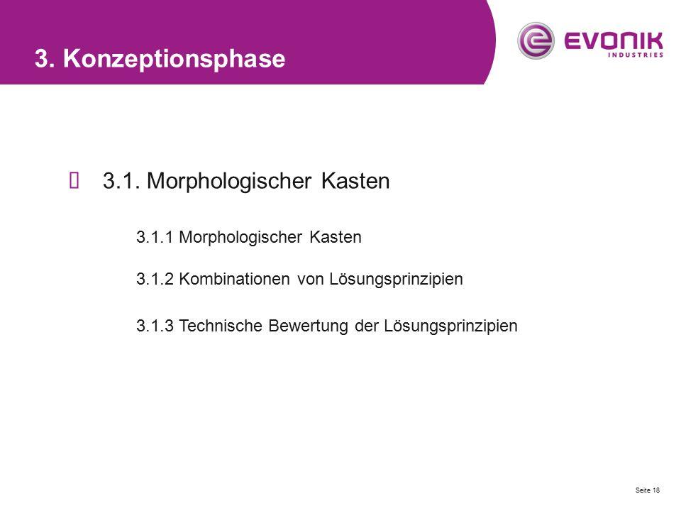 3. Konzeptionsphase Seite 18  3.1. Morphologischer Kasten 3.1.1 Morphologischer Kasten 3.1.2 Kombinationen von Lösungsprinzipien 3.1.3 Technische Be