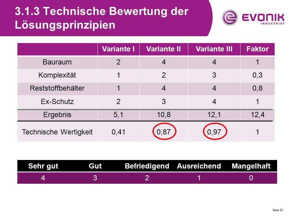 3.1.3 Technische Bewertung der Lösungsprinzipien Variante IVariante IIVariante IIIFaktor Bauraum2441 Komplexität1230,3 Reststoffbehälter1440,8 Ex-Schu