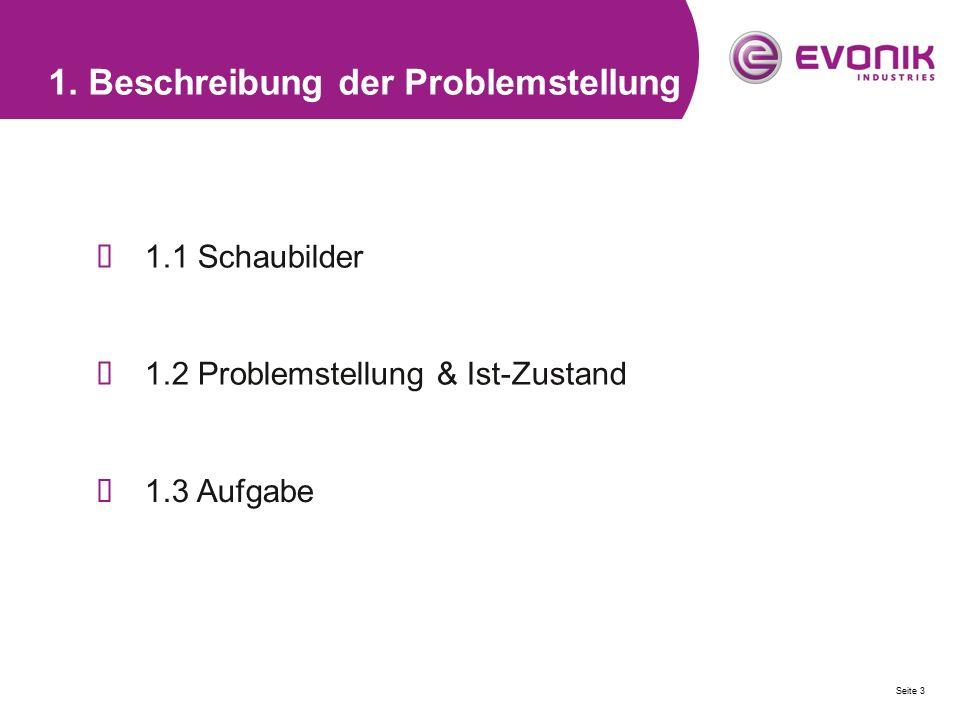 1. Beschreibung der Problemstellung Seite 3  1.1 Schaubilder  1.3 Aufgabe  1.2 Problemstellung & Ist-Zustand