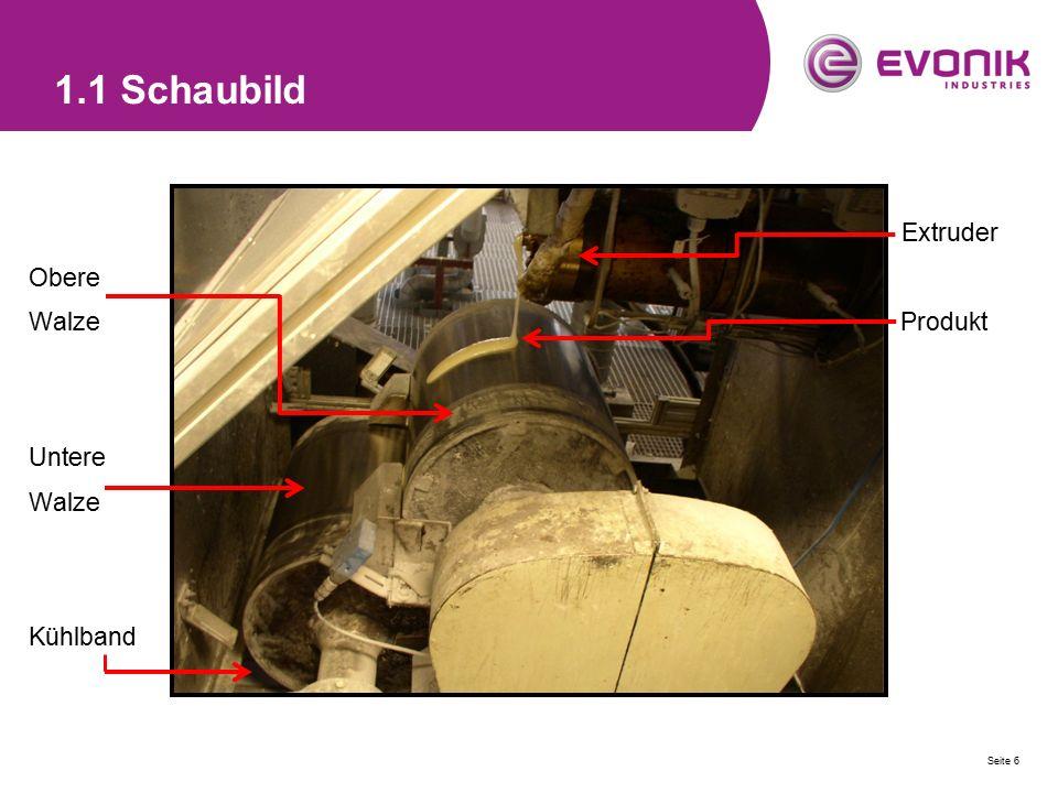 1.1 Schaubild Extruder Obere Walze Produkt Untere Walze Kühlband Seite 6
