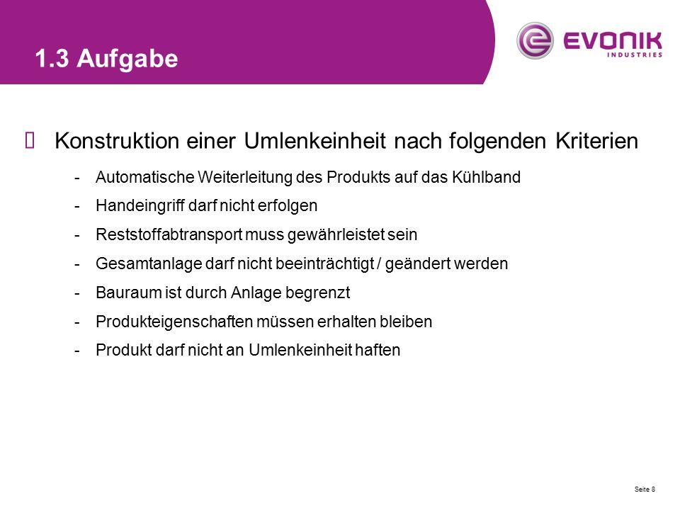 Seite 8 1.3 Aufgabe   Konstruktion einer Umlenkeinheit nach folgenden Kriterien -Automatische Weiterleitung des Produkts auf das Kühlband -Handeingr