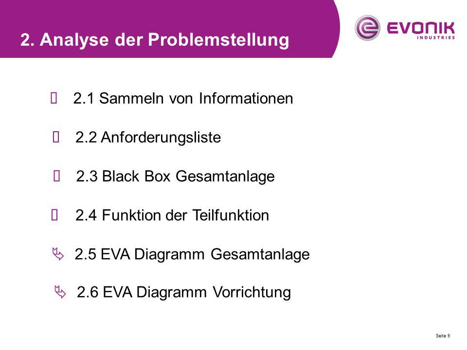 2. Analyse der Problemstellung Seite 9  2.1 Sammeln von Informationen  2.2 Anforderungsliste  2.3 Black Box Gesamtanlage  2.4 Funktion der Teil