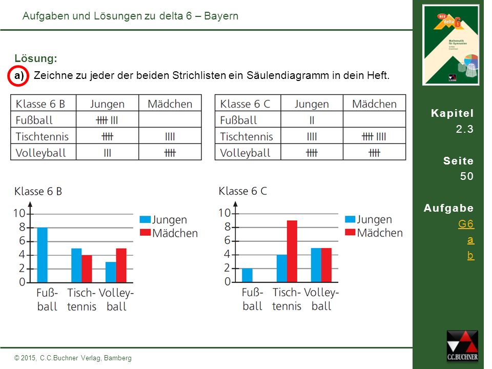 © 2015, C.C.Buchner Verlag, Bamberg Aufgaben und Lösungen zu delta 6 – Bayern Kapitel 2.3 Seite 50 Aufgabe G6 a b a) Zeichne zu jeder der beiden Stric