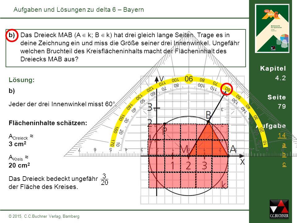 Kapitel 4.2 Seite 79 Aufgabe 14 a b c © 2015, C.C.Buchner Verlag, Bamberg Aufgaben und Lösungen zu delta 6 – Bayern Lösung: b) Jeder der drei Innenwinkel misst 60°.
