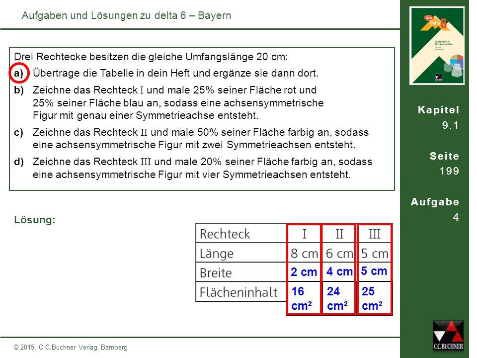 Kapitel 9.1 Seite 199 Aufgabe 4 © 2015, C.C.Buchner Verlag, Bamberg Aufgaben und Lösungen zu delta 6 – Bayern Drei Rechtecke besitzen die gleiche Umfangslänge 20 cm: a) Übertrage die Tabelle in dein Heft und ergänze sie dann dort.