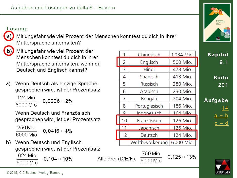 Kapitel 9.1 Seite 201 Aufgabe 14 a – b c – d © 2015, C.C.Buchner Verlag, Bamberg Aufgaben und Lösungen zu delta 6 – Bayern a) Mit ungefähr wie viel Pr